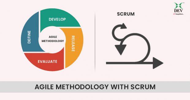 Agile Methodology with Scrum