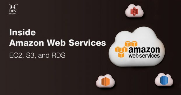 Inside Amazon Web Services – EC2, S3, and RDS