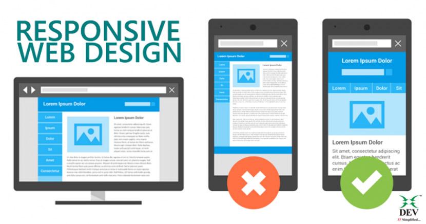 Responsive Websites: Survival of the Friendliest – Keep Up or Loose!